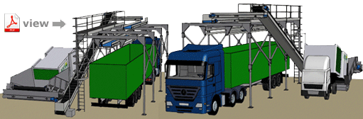 3D Diagrams showing automatic bulk waste loading system in action - view PDF
